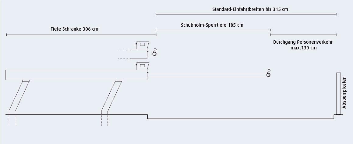 johannsen-metallbau-hand-schranke-datenblatt